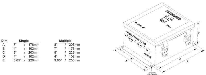 Metal Box Dimensions