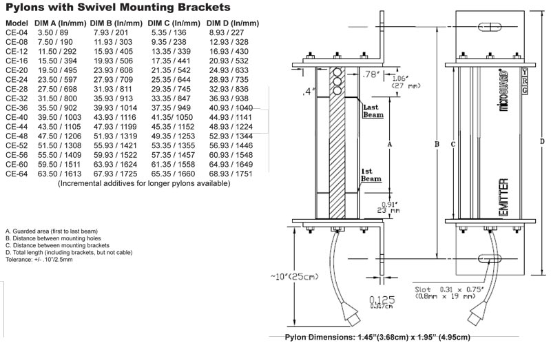 Model CE Swivel Mounting Brackets