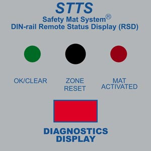 Safety Mats STTS Diagnostics Display